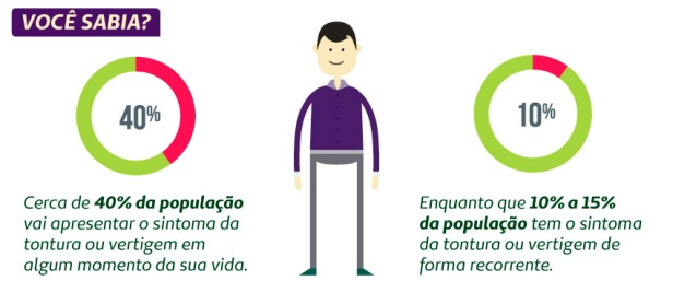 infografico-blog-percentagem-populacao